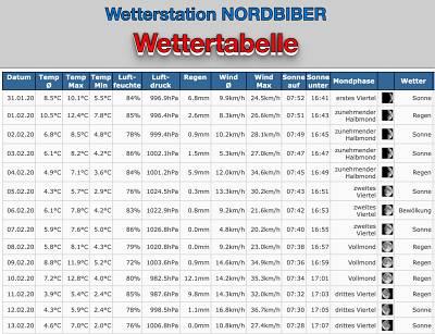 1-Wetterstation-Technik-7.jpg